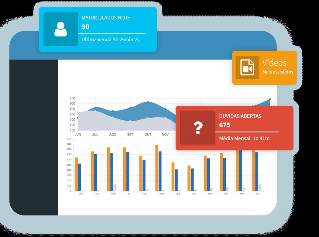 Ambiente Virtual de Aprendizado completo | Sambatech | Ava | Plataforma EAD